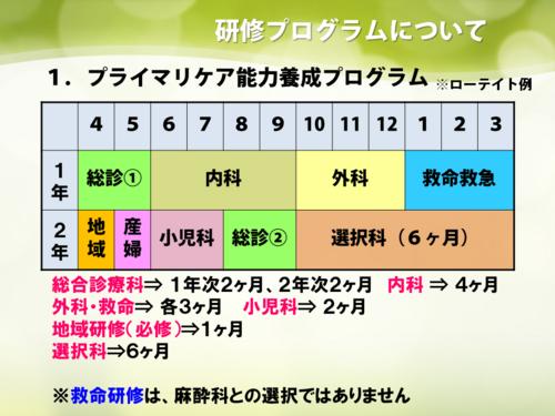 プライマリケア養成プログラム.PNG